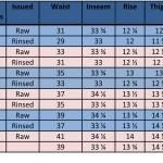 Shipyard Chino Sizing chart