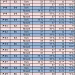 Californian Lot44 Sizing Chart
