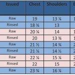 Faro Waistcoat Sizing chart