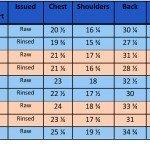 Ranch Hand Shirt SIZING chart
