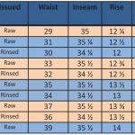 Faro Britches measurements Mister Freedom® ©2012