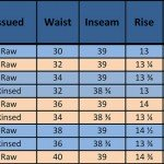 Sportsman OD Chino Size Chart