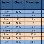 Map Shirt Cavalry Size Chart Mister Freedom