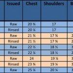 Sportsman Shirt Metis CHART